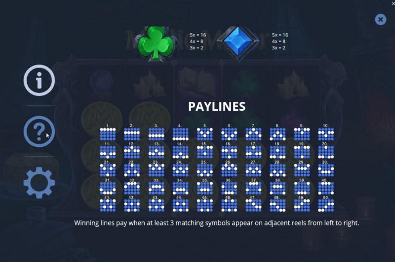 Mystic Manor :: Paylines 1-50