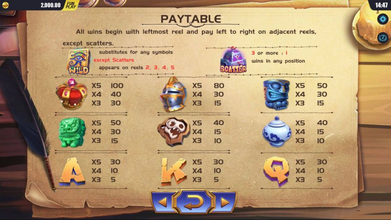 Mystic Museum :: Paytable