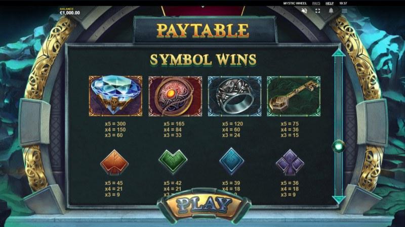Mystic Wheel :: Paytable