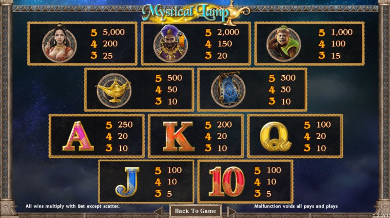 Mystical Lamp :: Paytable