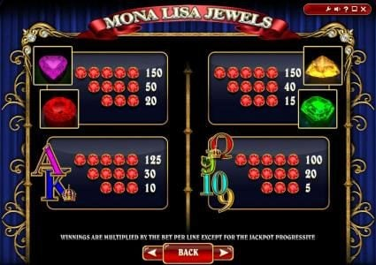 Campeon featuring the Video Slots Mona Lisa Jewels with a maximum payout of Jackpot
