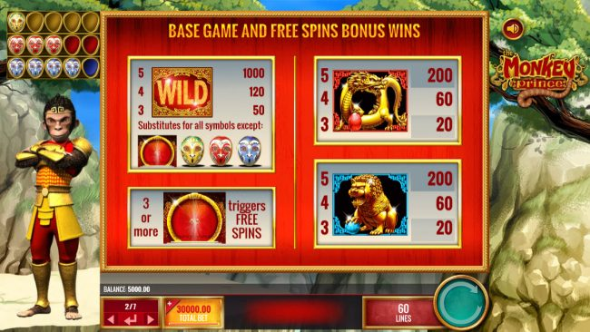 Slots Angel featuring the Video Slots Monkey Prince with a maximum payout of $25,000,000