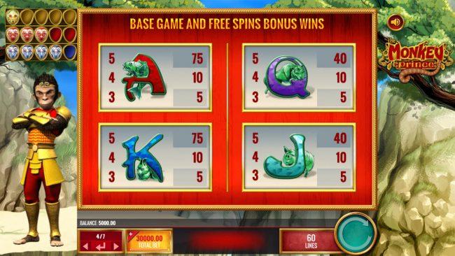 Play slots at Jonny Jackpot: Jonny Jackpot featuring the Video Slots Monkey Prince with a maximum payout of $25,000,000