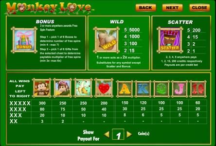 Malina featuring the Video Slots Monkey Love with a maximum payout of $125,000
