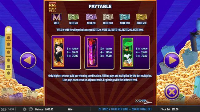 Monopoly Big Money Reel :: High Value Symbols