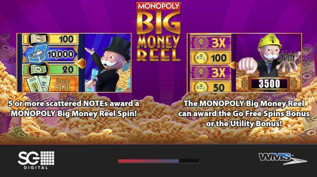 Monopoly Big Money Reel :: Introduction