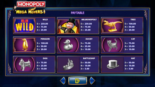 Monopoly Mega Movers :: Paytable