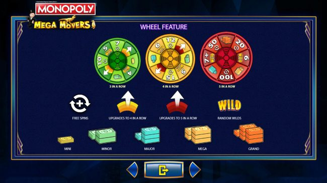 Monopoly Mega Movers :: Wheel Feature Rules