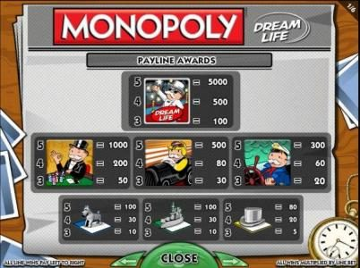 Vegas Baby featuring the Video Slots Monopoly Dream Life with a maximum payout of $25,000.00