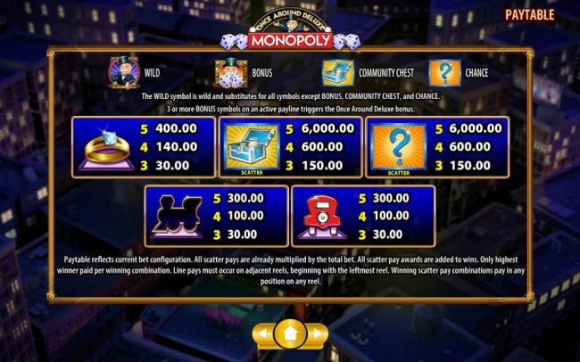 Simba Games featuring the Video Slots Monopoly Once Around Deluxe with a maximum payout of $40,000