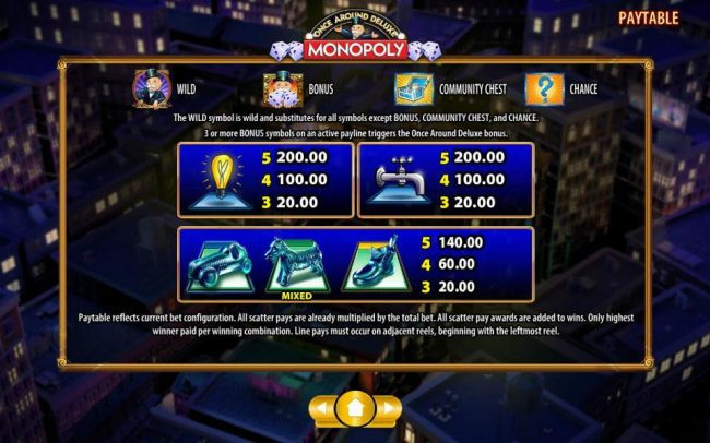 Monopoly Once Around Deluxe :: Low value game symbols paytable