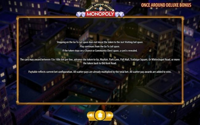 Monopoly Once Around Deluxe :: Once Around Deluxe game rules and how to play.