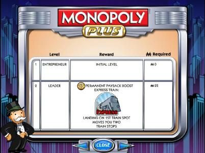 Sun Play featuring the Video Slots Monopoly Plus with a maximum payout of $250,000
