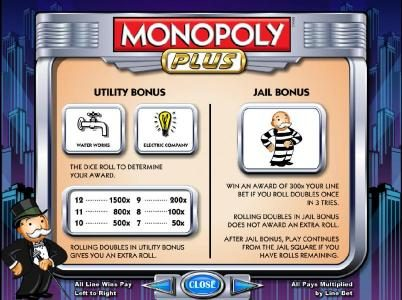 Secret Slots featuring the Video Slots Monopoly Plus with a maximum payout of $250,000