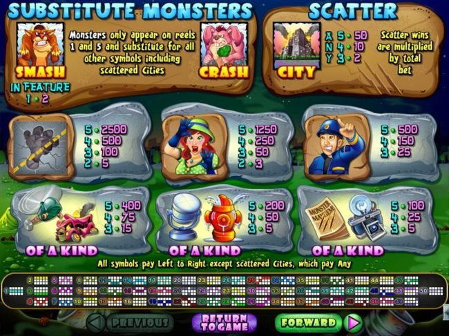 Slotastic featuring the Video Slots Monster Mayhem with a maximum payout of $250,000
