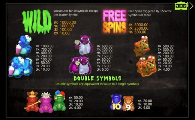 Lord of the Spins featuring the Video Slots Monster Munchies with a maximum payout of $10,000