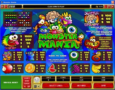 Yukon Gold featuring the Video Slots Monster Mania with a maximum payout of $2,000