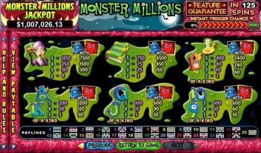 Slot Madness featuring the Video Slots Monster Millions with a maximum payout of $7,500