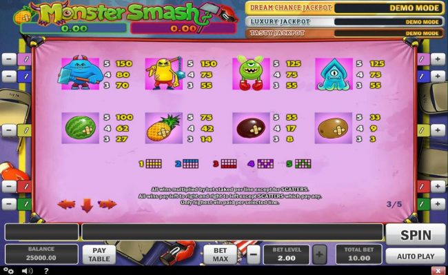 Jonny Jackpot featuring the Video Slots Monster Smash with a maximum payout of Jakpot