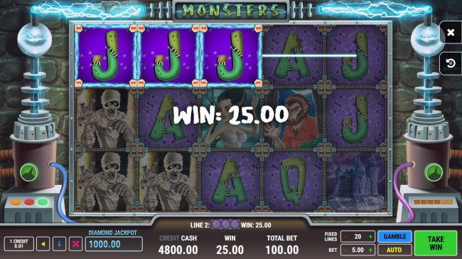 Monsters :: A winning three of a kind