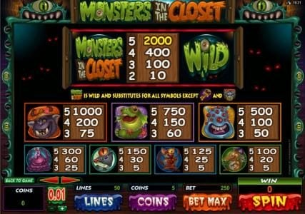 Vegas Country featuring the Video Slots Monsters in the Closet with a maximum payout of $4,000