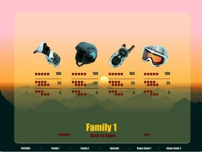 family 1 - slot game symbols paytable