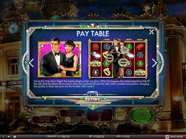 Play slots at King Tiger: King Tiger featuring the Video Slots Montecarlo Glamour with a maximum payout of $4,000