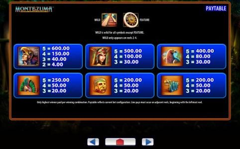 Montezuma :: High value slot game symbols paytable