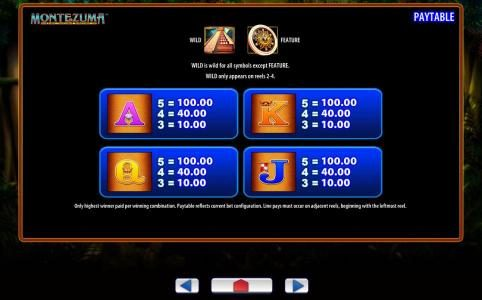 Montezuma :: Low value slot game symbols paytable