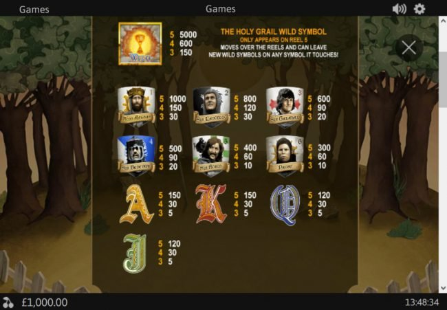 Vernons featuring the Video Slots Monty Python's Holy Grail with a maximum payout of $125,000