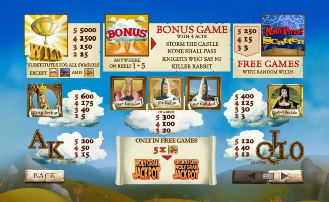 Magic Box featuring the Video Slots Monty Python's Spamalot with a maximum payout of $250,000
