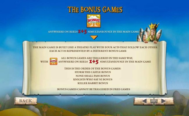 Circus Casino featuring the Video Slots Monty Python's Spamalot with a maximum payout of $250,000