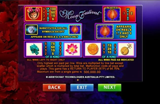 High value slot game symbols paytable - This game has a Return To Player (RTP) of 94.74%. Maximum win for a single game is $500,000.