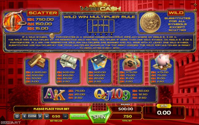 CryptoWild featuring the Video Slots More Cash with a maximum payout of $2,500