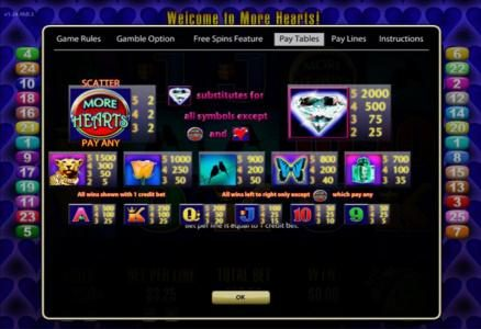 More Hearts :: Slot game symbols paytable