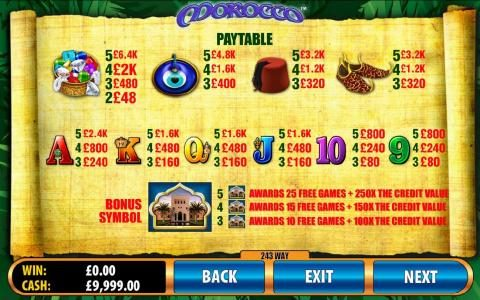 Morocco :: slot game symbols paytable
