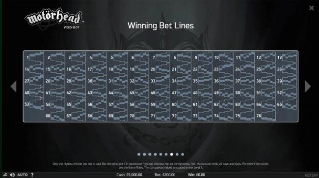 Winning Bet Line 1-76