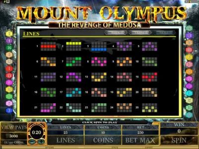Come On featuring the Video Slots Mount Olympus - The Revenge of Medusa with a maximum payout of $10,000