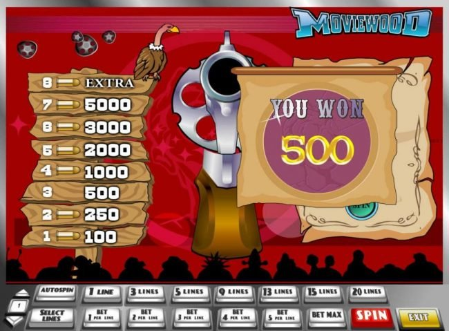 Play slots at Level Up: Level Up featuring the Video Slots Moviewood with a maximum payout of $25,000