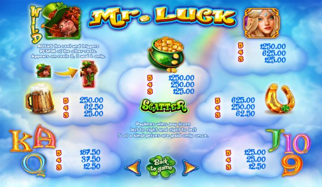 Mr. Luck :: Paytable