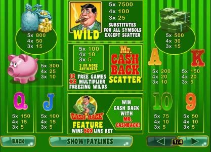 paytable offering wilds, scatters free games, bonus feature and 7500x max payout