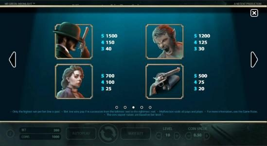 Mongoose Casino featuring the Video Slots Mr. Green Moonlight with a maximum payout of $875,000