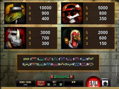 Casdep featuring the Video Slots Mugshot Madness with a maximum payout of $100,000