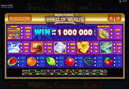 Blackjack Ballroom featuring the Video Slots Multi-Player Wheel of Wealth with a maximum payout of $25,000