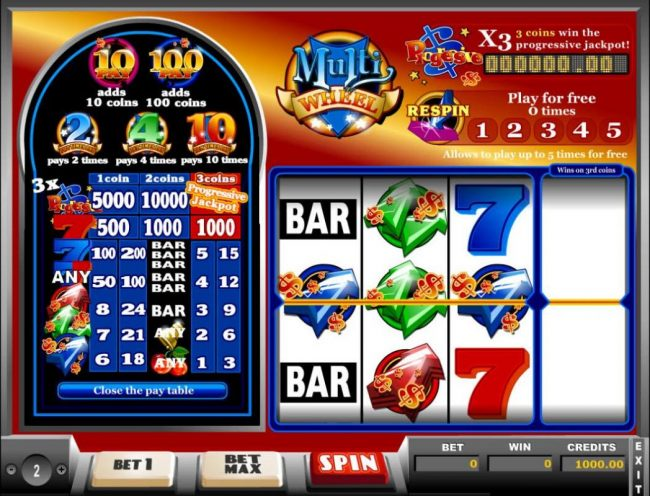 Malina featuring the Video Slots Multi Wheel with a maximum payout of Jackpot