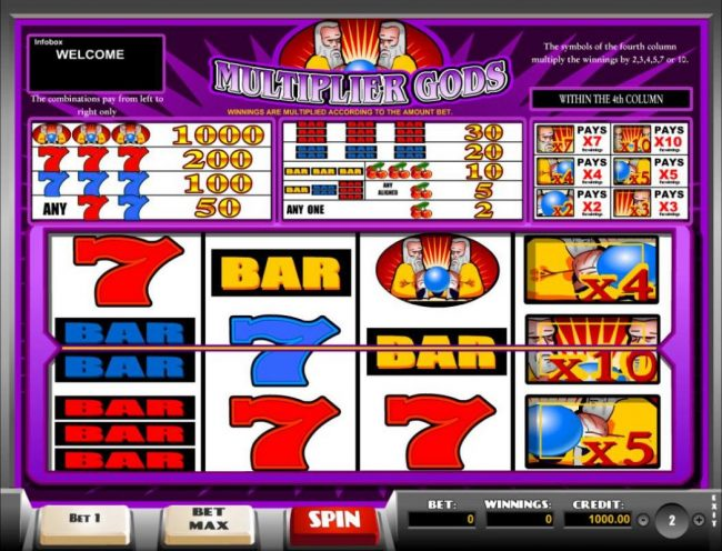 Campeon featuring the Video Slots Multiplier Gods with a maximum payout of $100,000