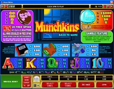 Vegas Joker featuring the Video Slots Munchkins with a maximum payout of $75,000