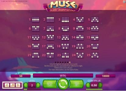 Cbet featuring the Video Slots Muse with a maximum payout of $5,000