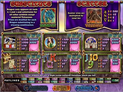 Slots of Vegas featuring the Video Slots Mystic Dragon with a maximum payout of $250,000