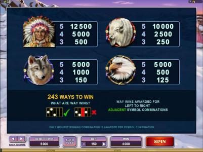 Cinema featuring the Video Slots Mystic Dreams with a maximum payout of $360,000